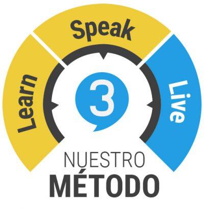 metodoS3